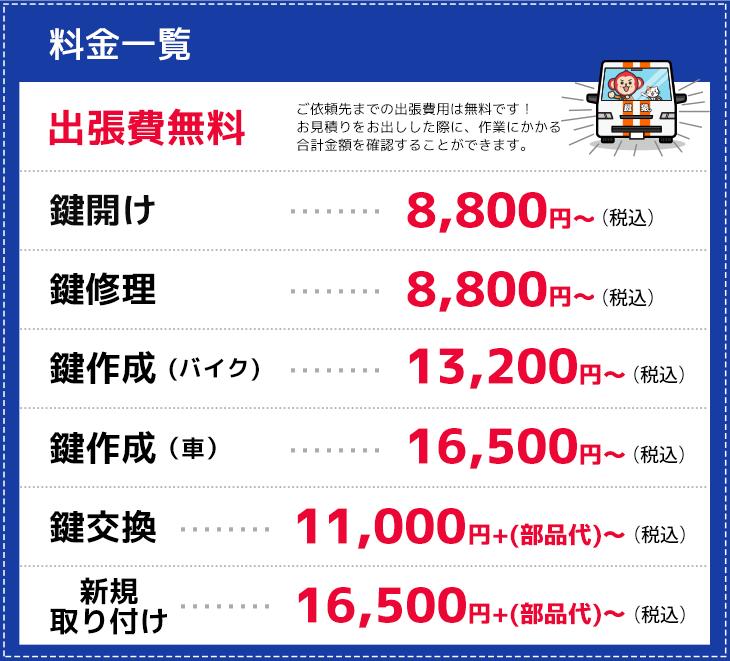 大阪市西区の作業料金